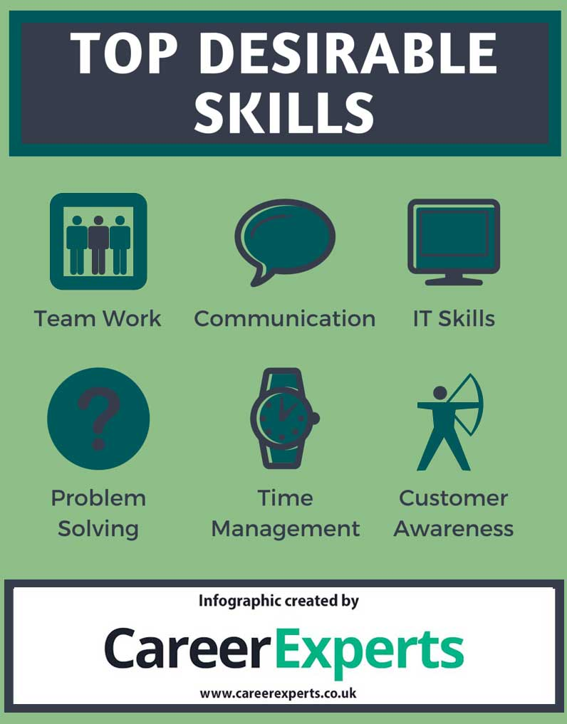 what employers are looking for discover the top 6 skills what skills employers looking for infographic