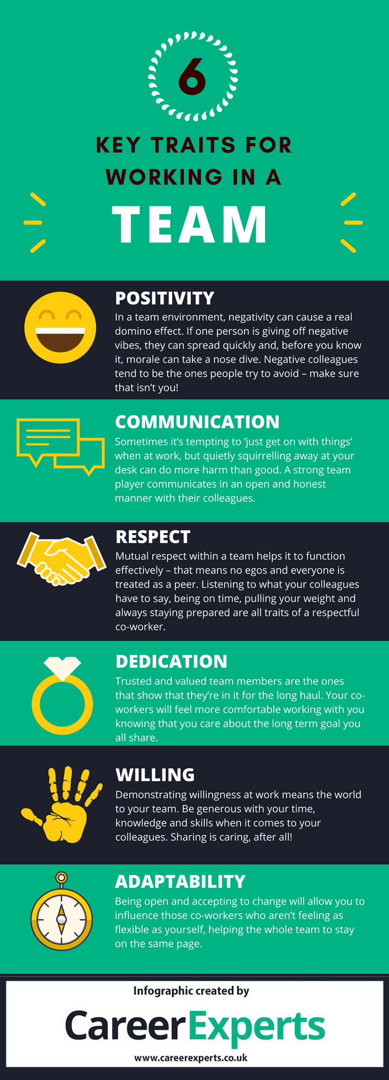 6 key traits for working in a team infographic