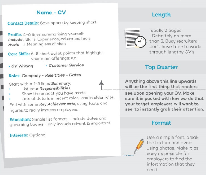 skills section of cv - Skills On Your Cv