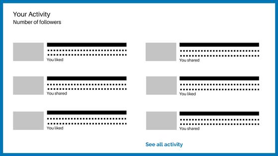 LinkedIn for beginners - LinkedIn activity