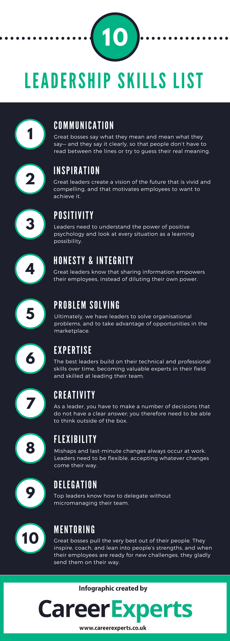 Leadership skills list infographic