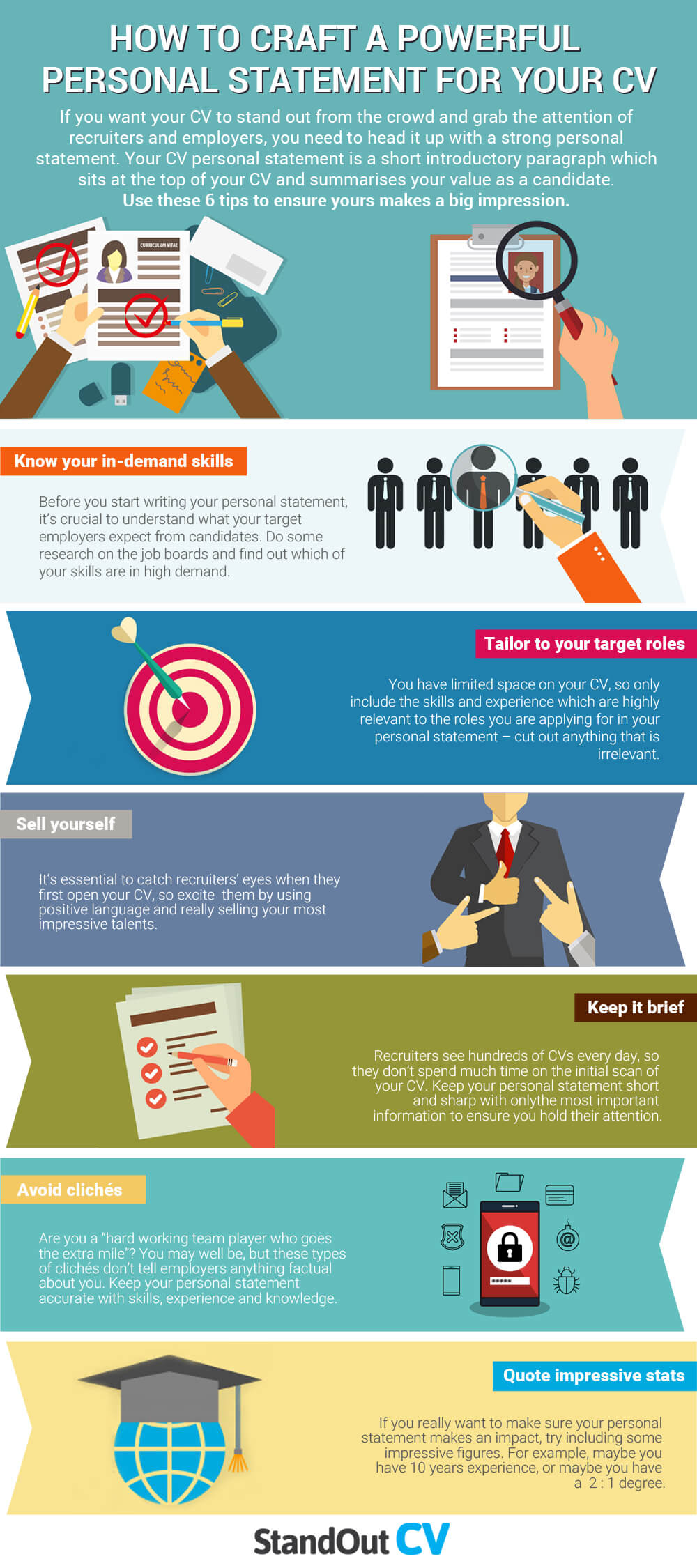 personal statement CV infographic