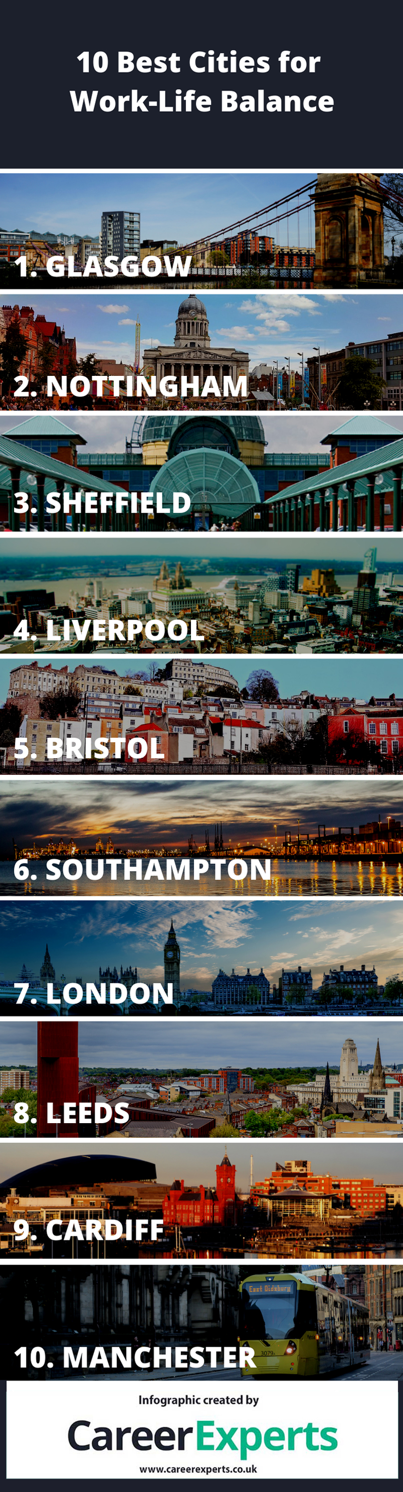 10 best cities for work-life balance infographic