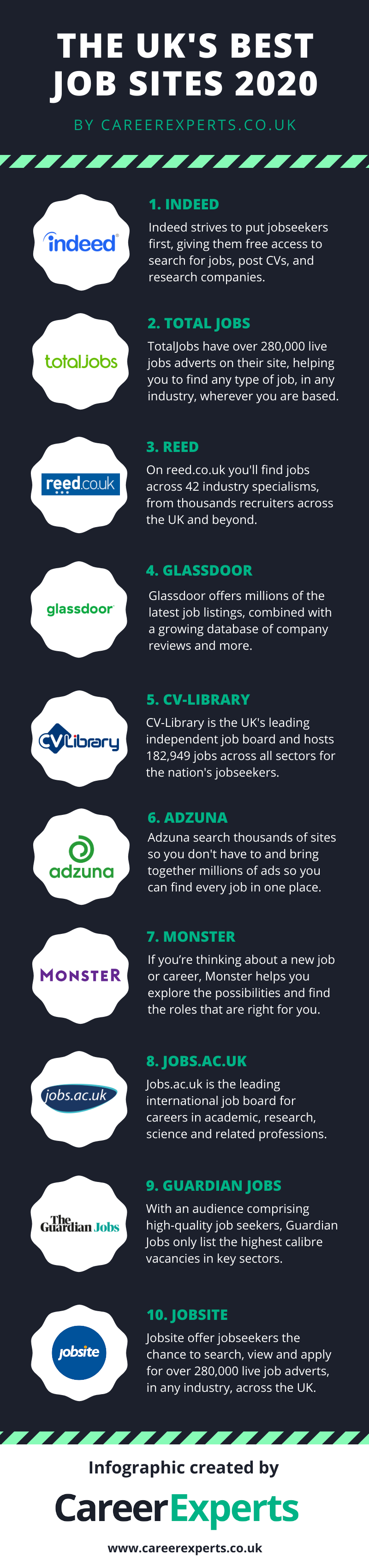 top job sites UK 2020